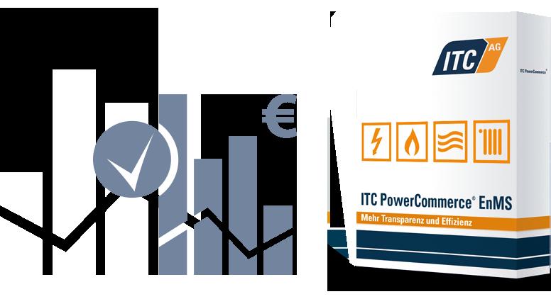 Webbasierte Energiemanagementplattform für die Analyse von Energie- und Prozessdaten mit vielfältigen Datenimportmöglichkeiten.