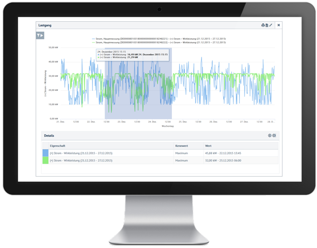 Lastganganganalyse-Tools mit Lastgang-Viewer und Dauerlinien-Darstellung
