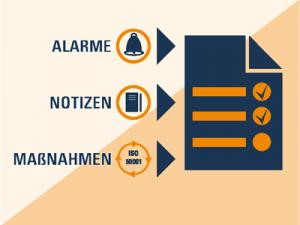 Energiemanagement - Protokollierung und Dokumentation von Maßnahmen und Alarmierungen